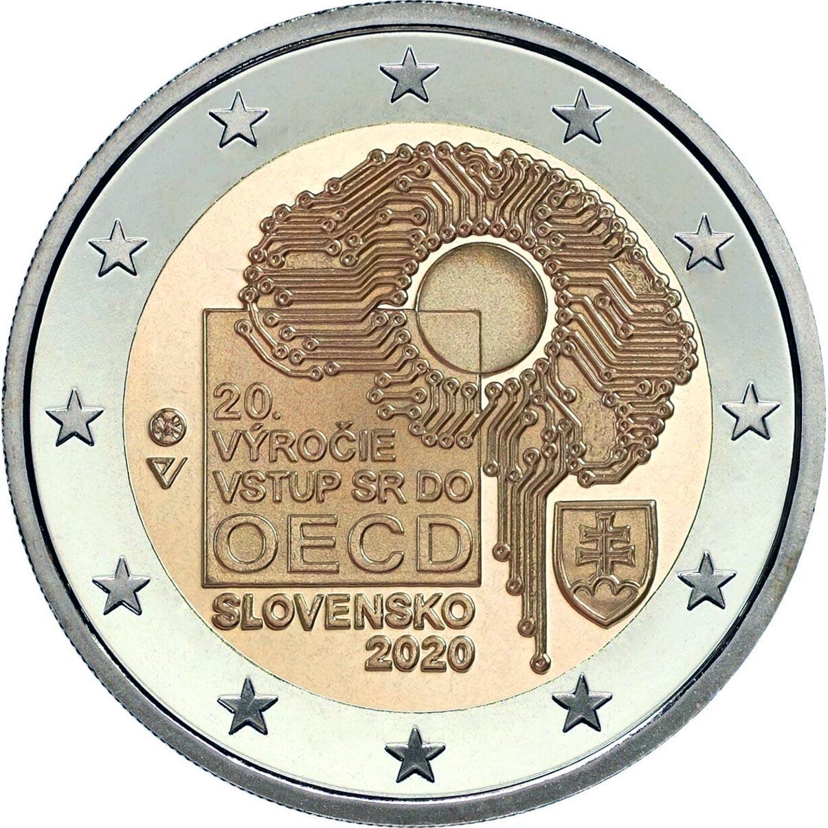 COIN-RAIL EURO 2